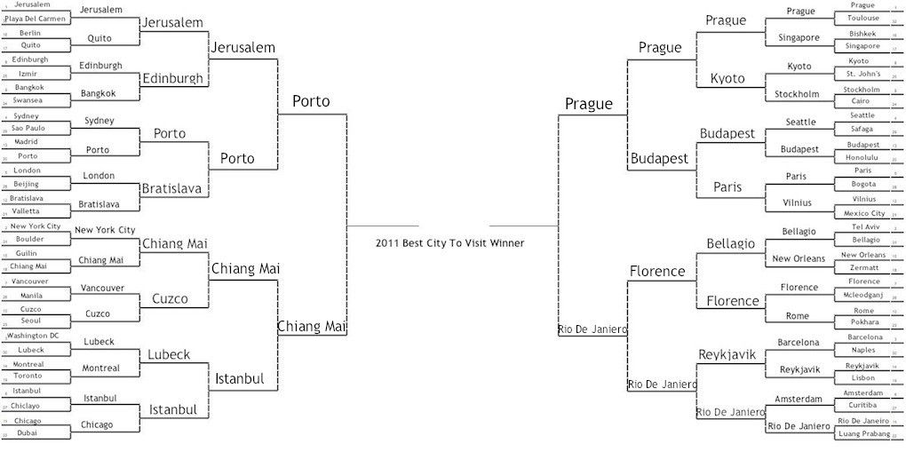 2011 tournament bracket final four